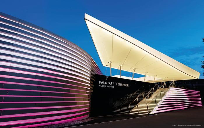 Exemple de construction de façade